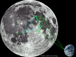 Triangulations of Apollo Lunar Landing Sites